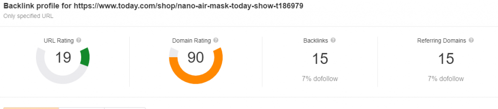 Today's authority metrics based on the article nano air mask