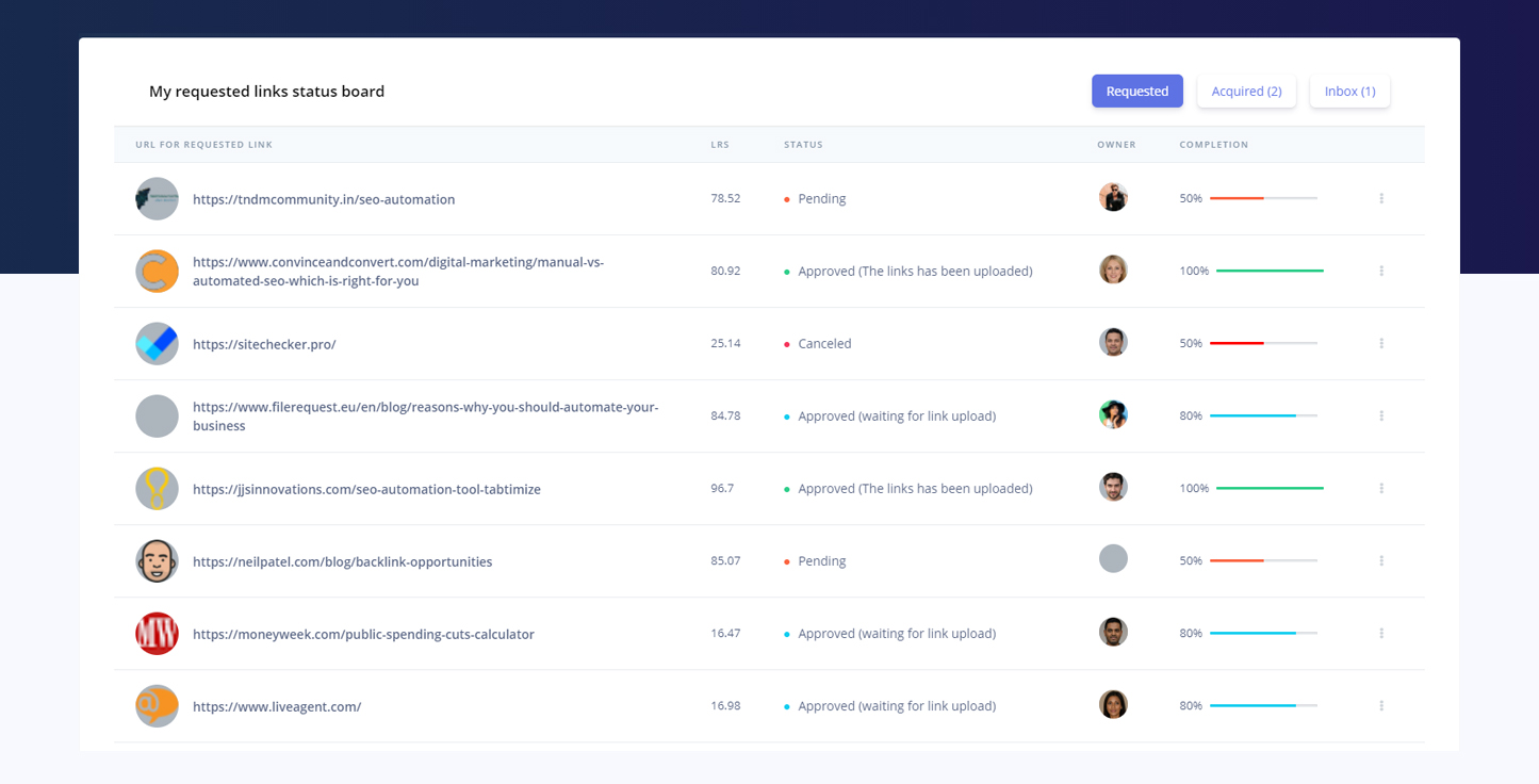 Link Community my requests status board