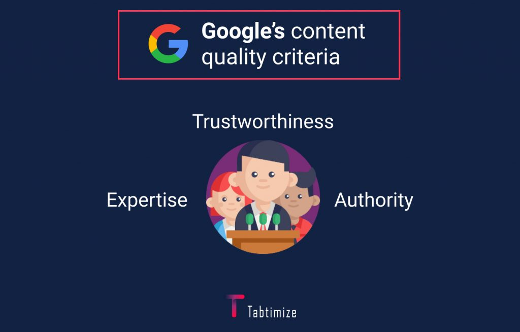 Google's content quality criteria