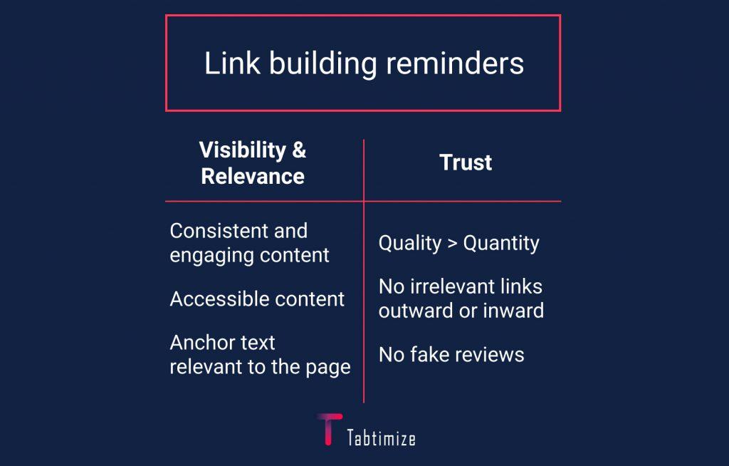 link building reminders