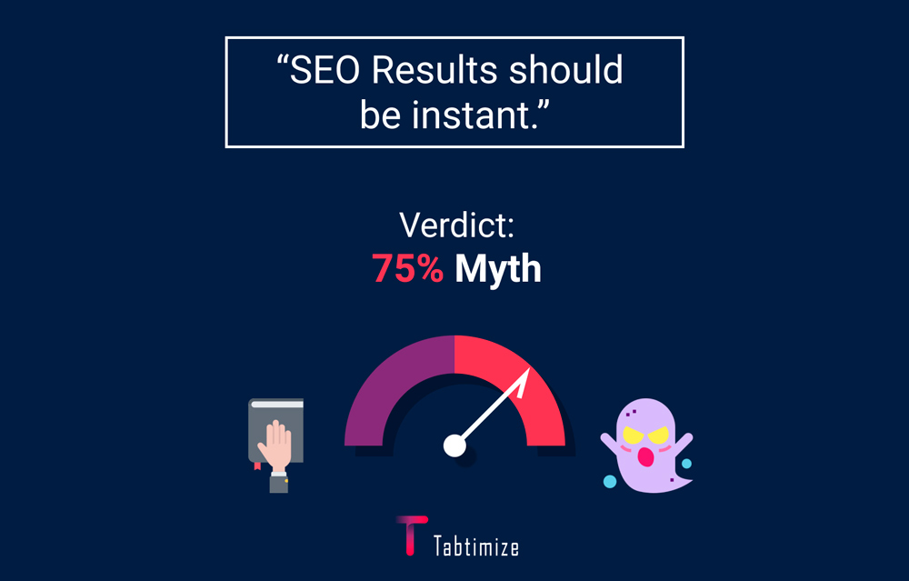 SEO myth 1 - SEO Results should be instant