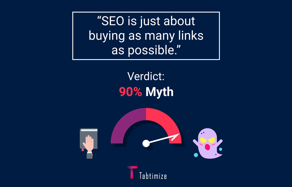 SEO myth 2 - SEO is just about buying as many links as possible