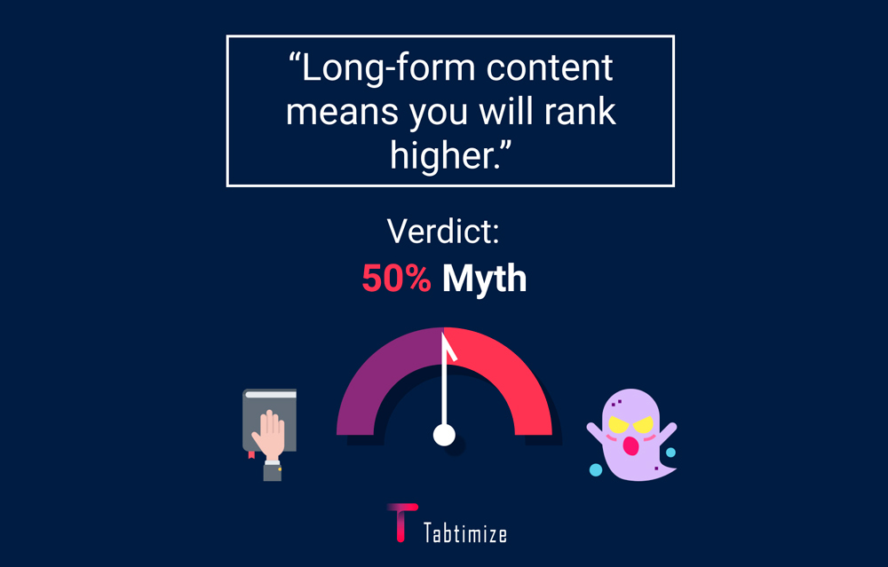 SEO Myth 8 - Long-form content means you will rank higher