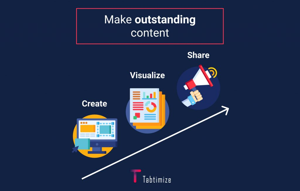 Make outstanding content