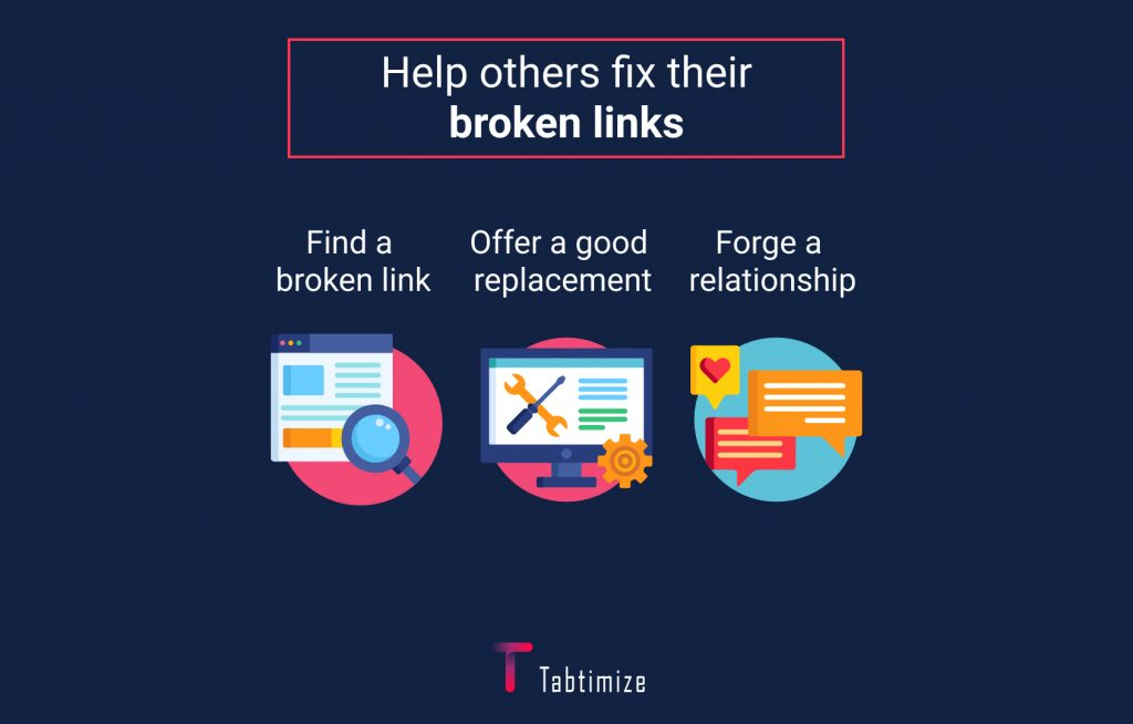 broken links backlink building strategy