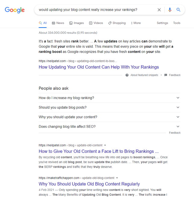 Google search query on would updating your blog content really increase your rankings?
