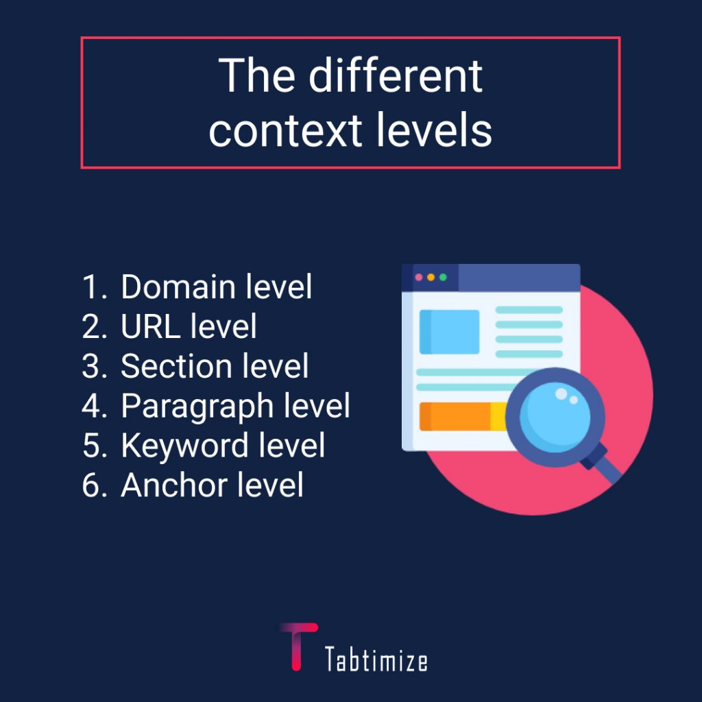 The different context levels for contextual links